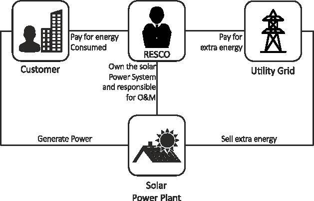 world biggest solar power station